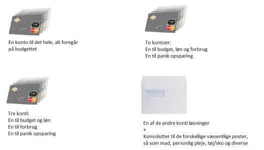losninger
